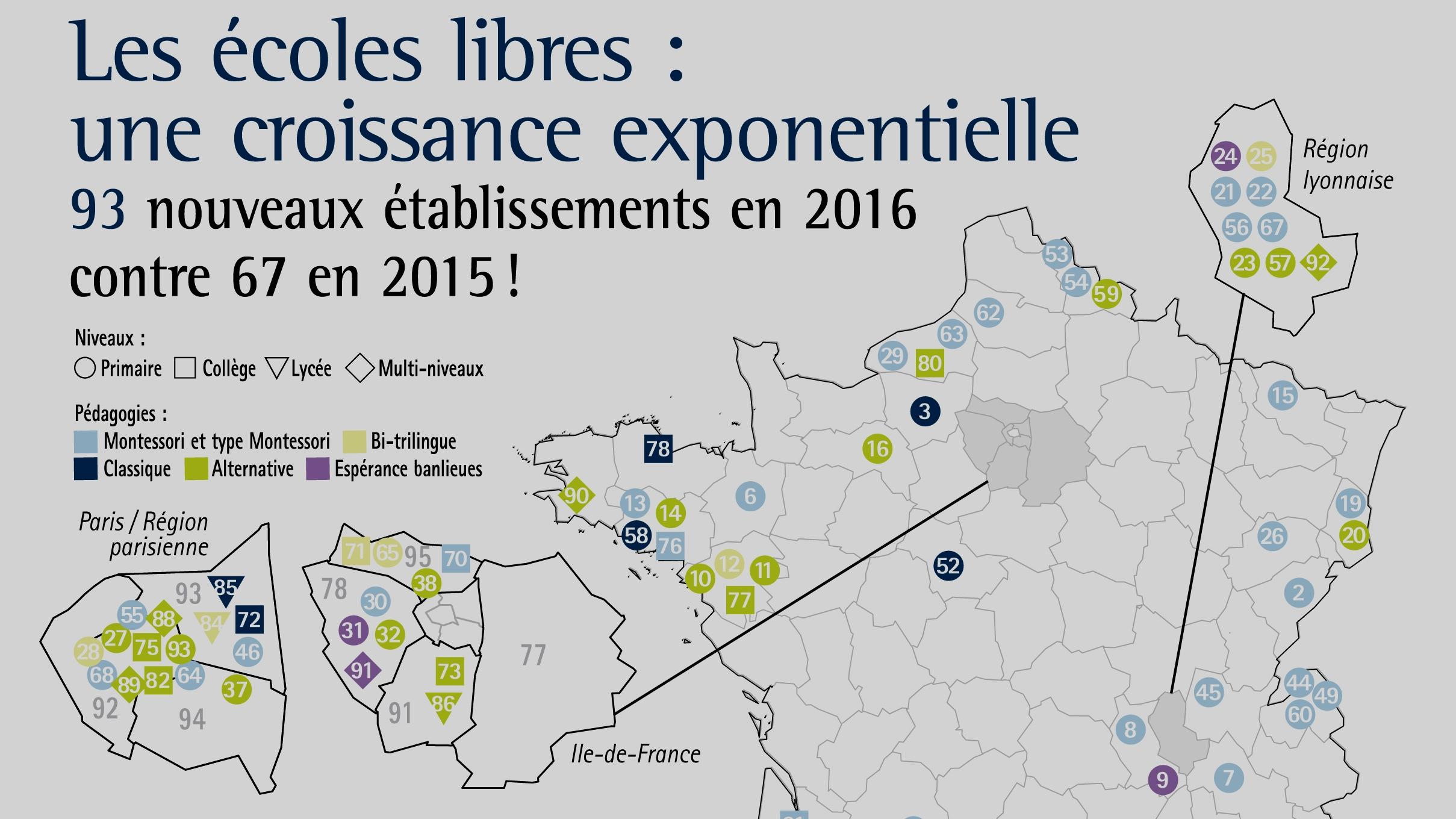 93 nouvelles écoles indépendantes en 2016